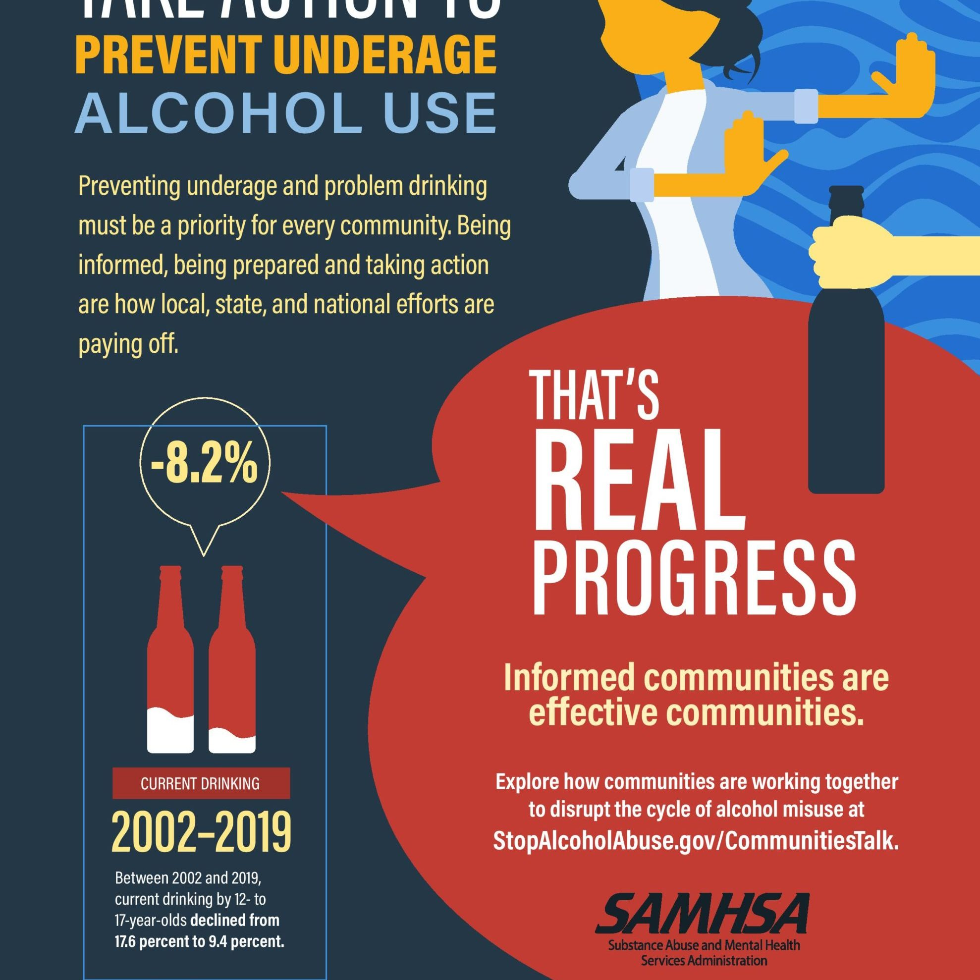Take Action to Prevent Underage Alcohol Use-page-001